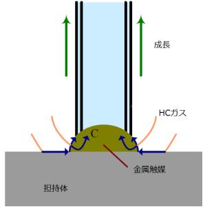 CNT-2_07