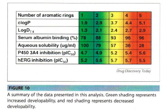DDT_arom Fig10