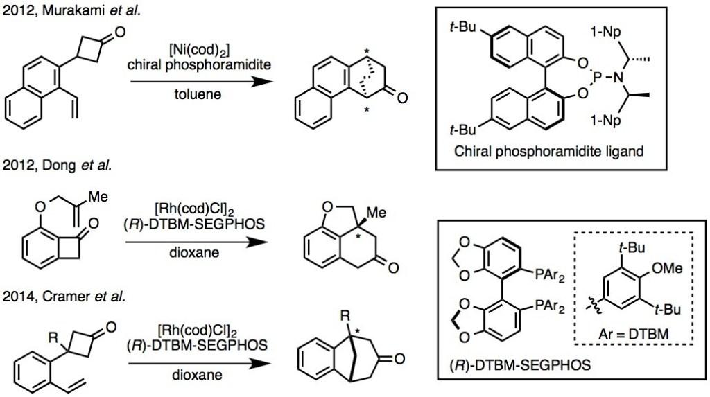 図2 遷移金属触媒を用いた分子内不斉反応の例