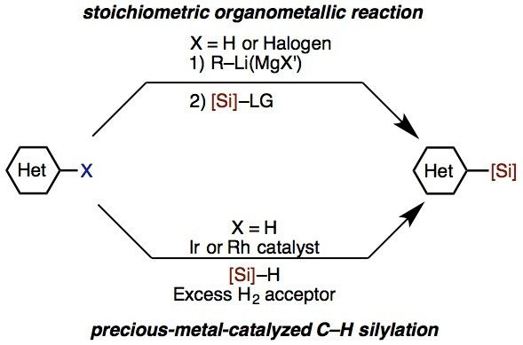 図1 従来のシリル化反応