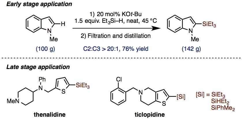 図4 合成的有用性