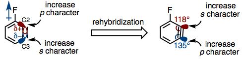 3-fluorobenzeneへの付加反応の位置選択性の説明