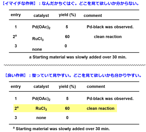 ChemDraw_HowTo_30