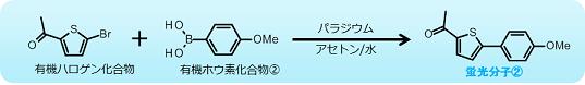 Kit_Scheme2