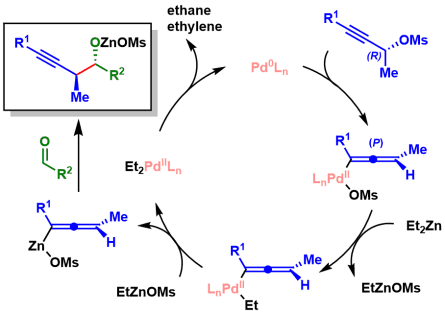 marshall_propargylation_2