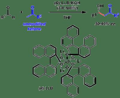 図4:柴崎らによる直接的触媒的不斉アルドール反応