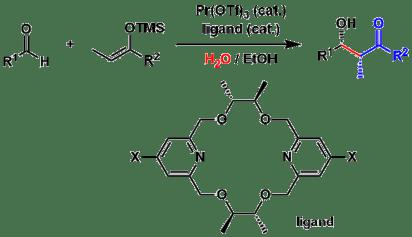 図5:小林らによる水系溶媒中で進行する触媒的不斉アルドール反応