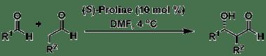 図6: アルデヒド間の交差型触媒的不斉アルドール反応