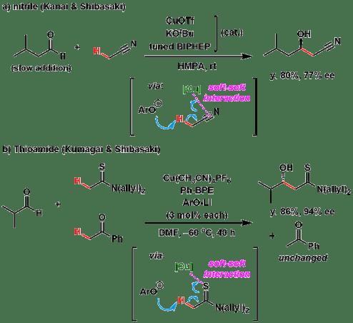 図5 :アルキルニトリル[5]およびチオアミド[6]からの触媒的エノラート生成→不斉アルドール型反応