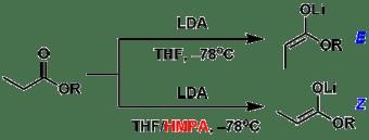 図4:リチウムエノラート生成における選択性