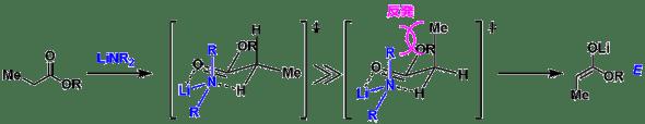 図5:脱プロトン化メカニズム (HMPA非添加)
