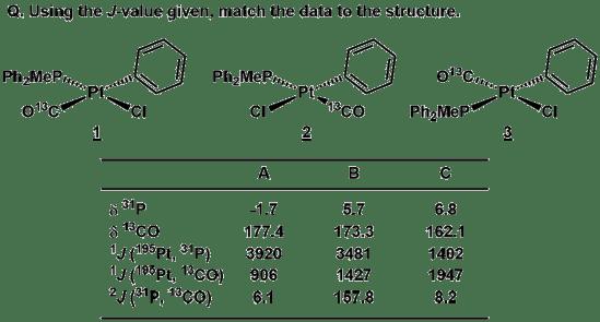 NMR_Organomet_2