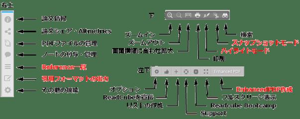 readcube_tips_5