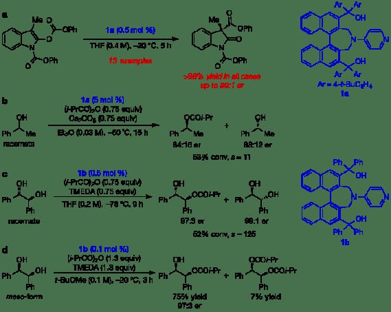 図 2. (a) エナンチオ選択的Steglich転位反応 (b) 第二級カルビノールの速度論的光学分割 (c) d,l-1,2-ジオールの速度論的光学分割 (d) meso-1,2-ジオールの非対称化反応
