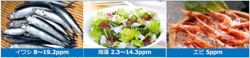 フッ素をよく含む食品(これら以外にも多くの食品に含まれている)