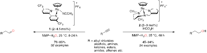 図2:Hydration and reduction hydration of terminal alkynes.