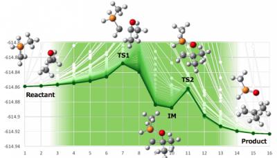 reaction-plus-pro-top-e1454050957107