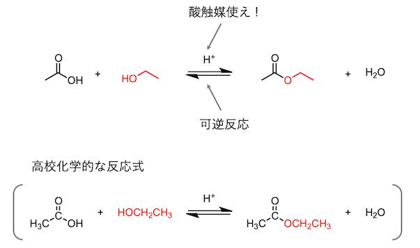 分解 加水 酢酸 エチル