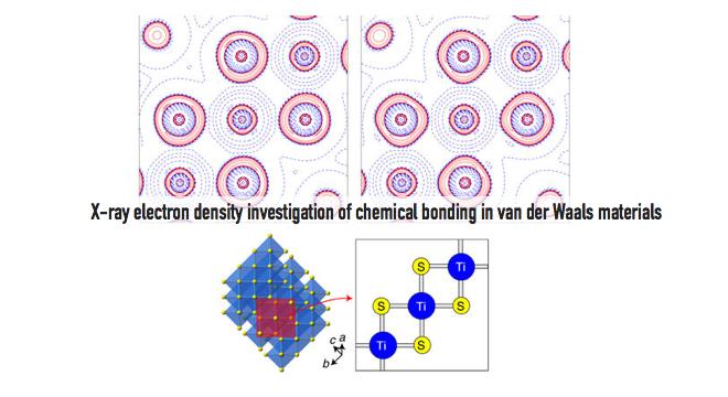 原子のシート間にはたらく相互作用の観測に成功
