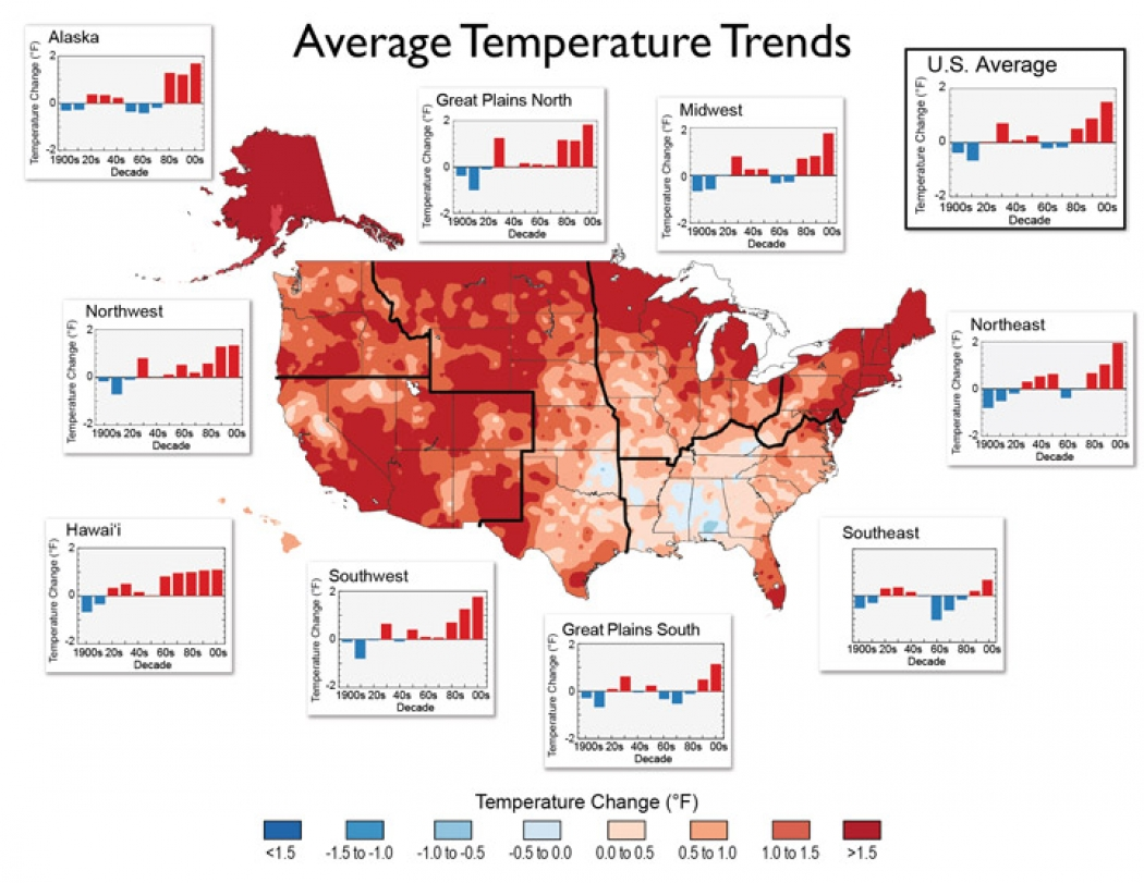 Climate Change In The U S In 8 Compelling Charts
