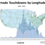A New Spin On Mapping U S Tornado Touchdowns Climate Central