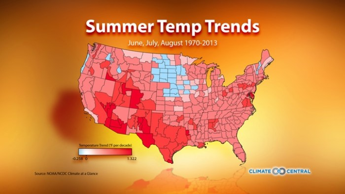 This image has an empty alt attribute; its file name is 6_3_14_Brian_SummerTemperatureTrends_720_405_s_c1_c_c.jpg