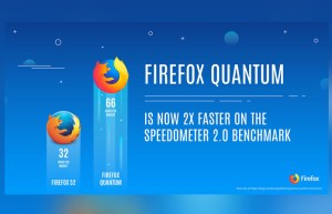 Mozilla Launched Firefox Quantum Fastest Web Experience