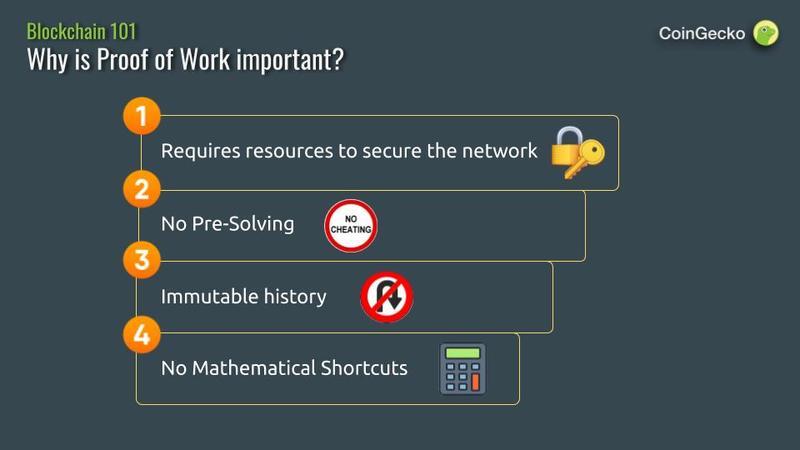 bitcoin-proof-of-work