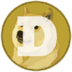 Dogecoin Price, DOGE Price Index, Chart, And Info | CoinGecko