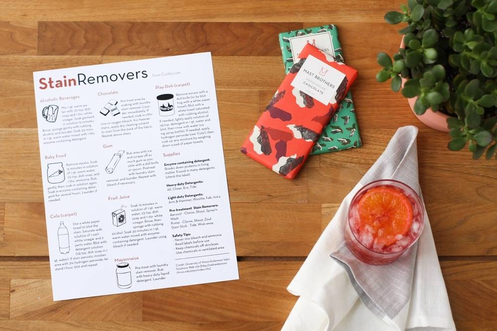 Stain removers cheat sheet