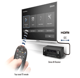Smart TV connection