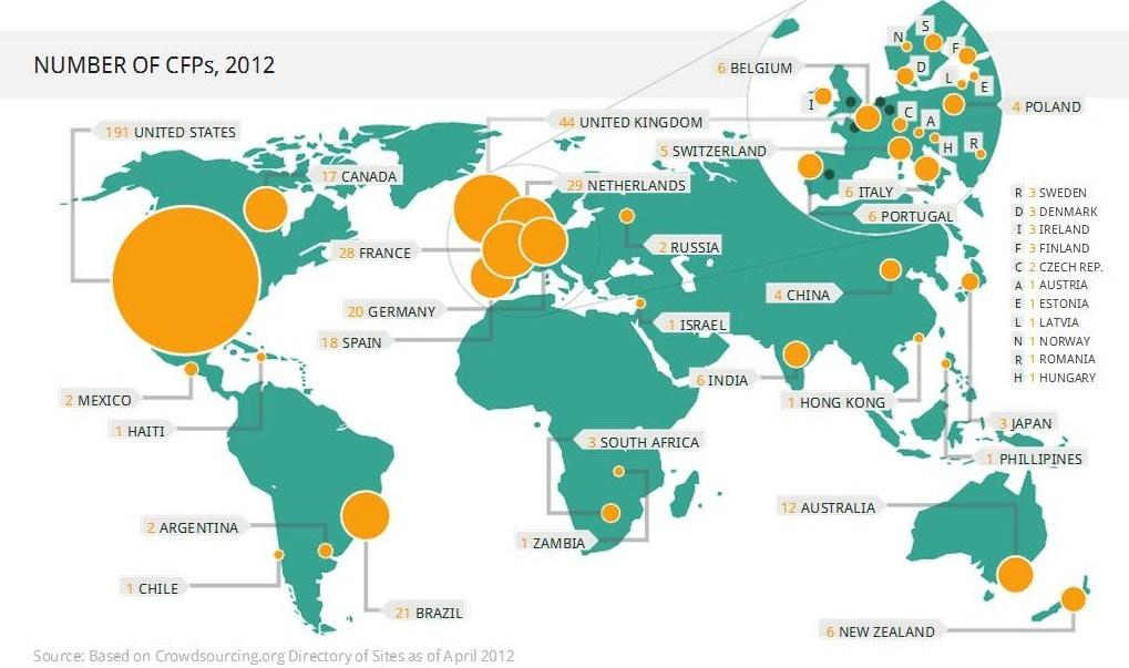 Number of CFPs, 2012, Crowdsourcing.org