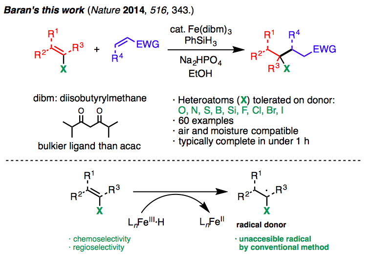 Figure 3. Functionalized cross-coupling of olefins developed by Baran's group.