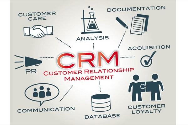 Here's Why CRM is Important For Your Business