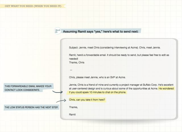 The Only Email Template You Need to Get That Crucial Introduction