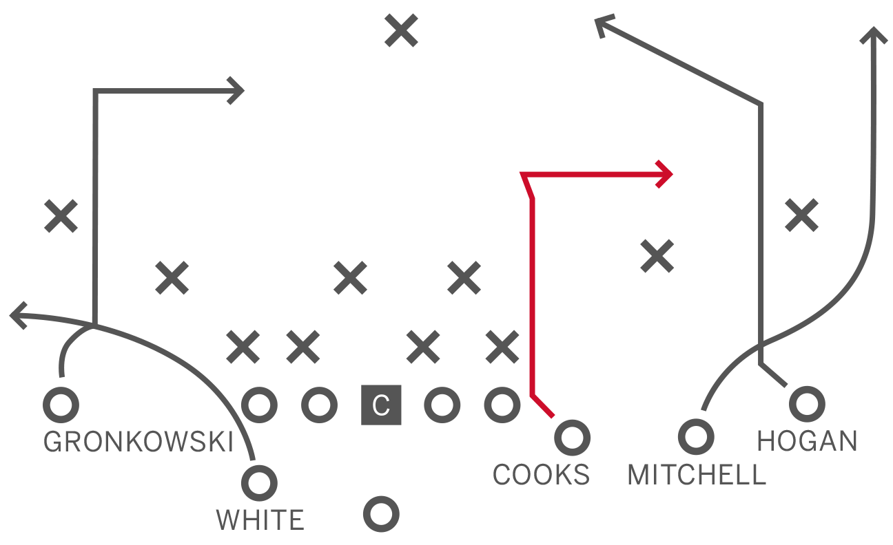 Four Plays That Show Why New England Patriots Are