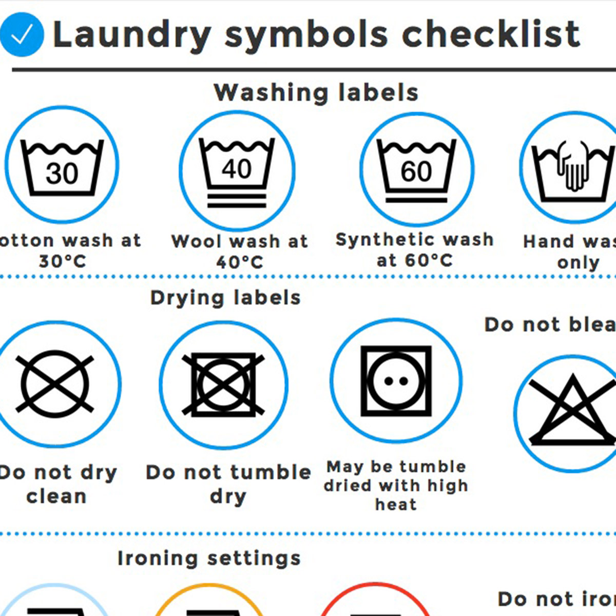 Washing Symbols Explained