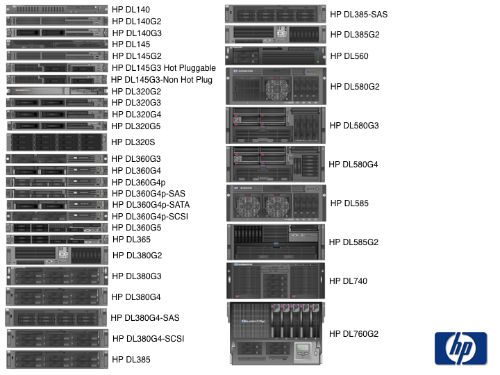 how to draw server rack diagram in ms visio 2010