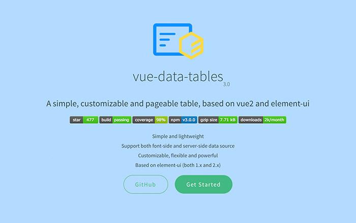 Vue Data Tables