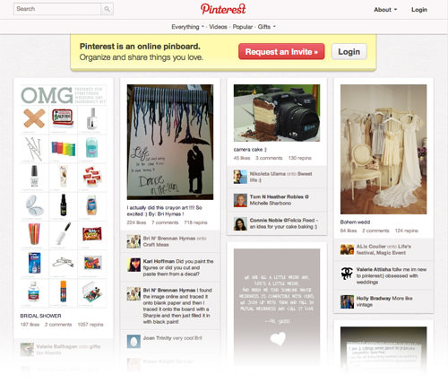 A Brief Guide To Pinterest Marketing