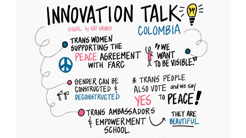 Global Innovative Advocacy Summit 2017; Visual notes