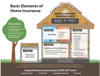 Florida Take Out Home Insurance Companies - What You Need to Know