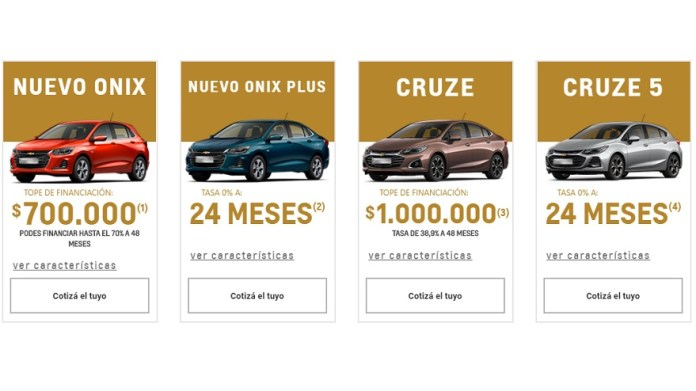 Chevrolet finances different models in up to 48 months.