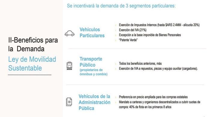 El nuevo proyecto apunta a que los vehículos eléctricos e híbridos estén exentos del IVA