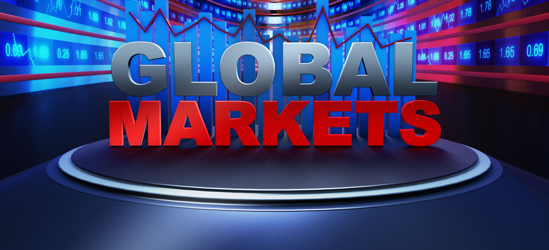 Image result for global markets wall street