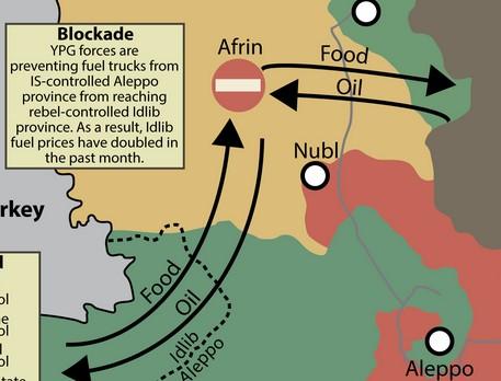 Sumber : http://syriadirect.org/news/ypg-blocks-trucks-transporting-fuel-into-idlib-province-creating-shortage/
