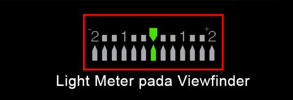 Light meter pada Viewfinter