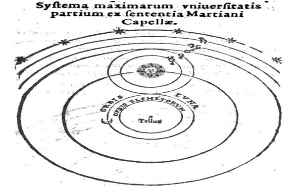 https://id.wikipedia.org/wiki/Heliosentrisme