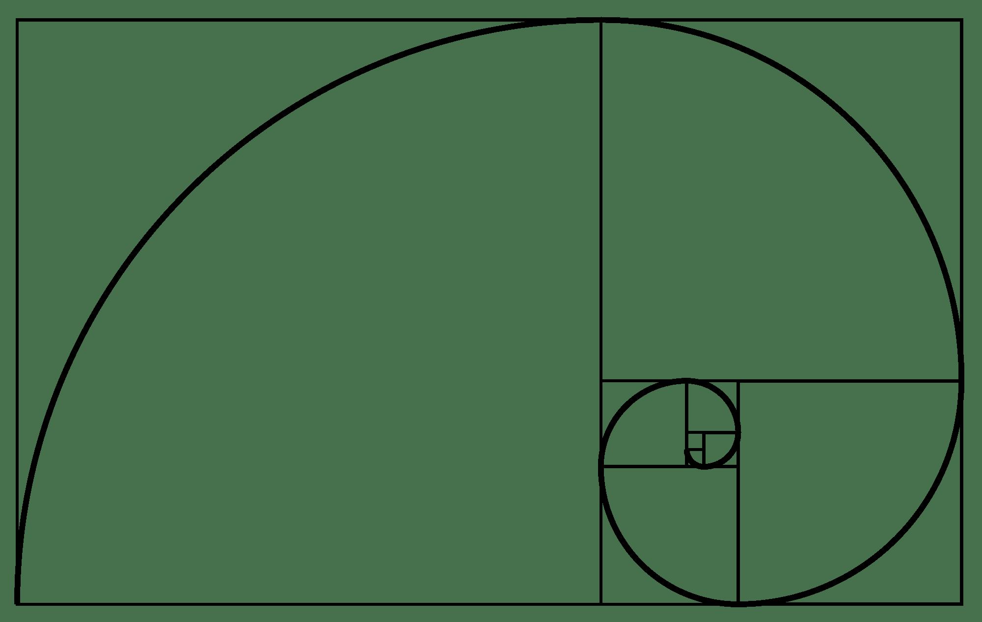 Ini adalah Fibonnaci Ratio