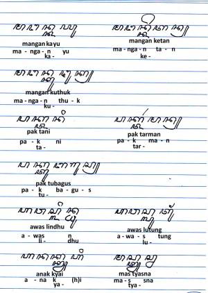 Lemahe kudu diajeni, kudu dimulyaake, kaya ibu sing nglairake. Belajar Aksara Jawa (4) - Kompasiana.com